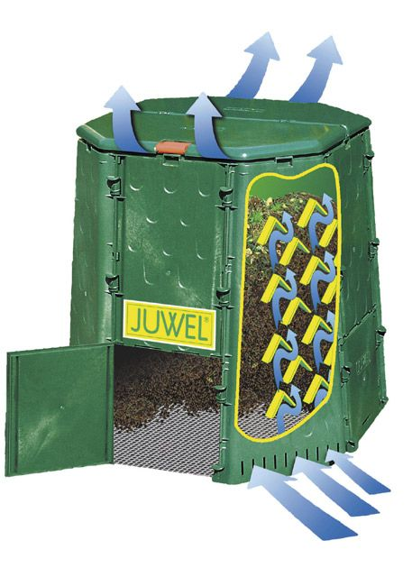 juwel komposter aero quick 890 xxl. Black Bedroom Furniture Sets. Home Design Ideas